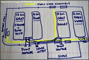 Forester Rv Ac Wiring Diagram | Wiring Library