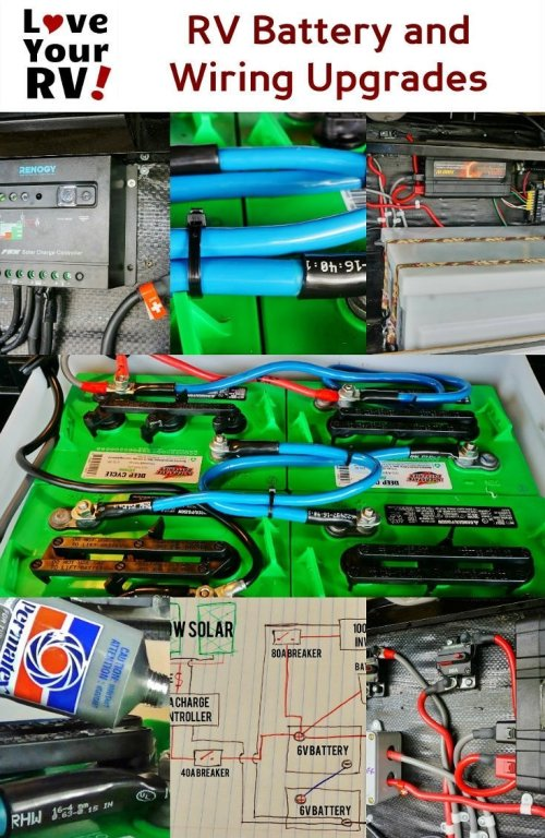 small resolution of rv battery and 12 volt wiring system upgrades love your rv blog https