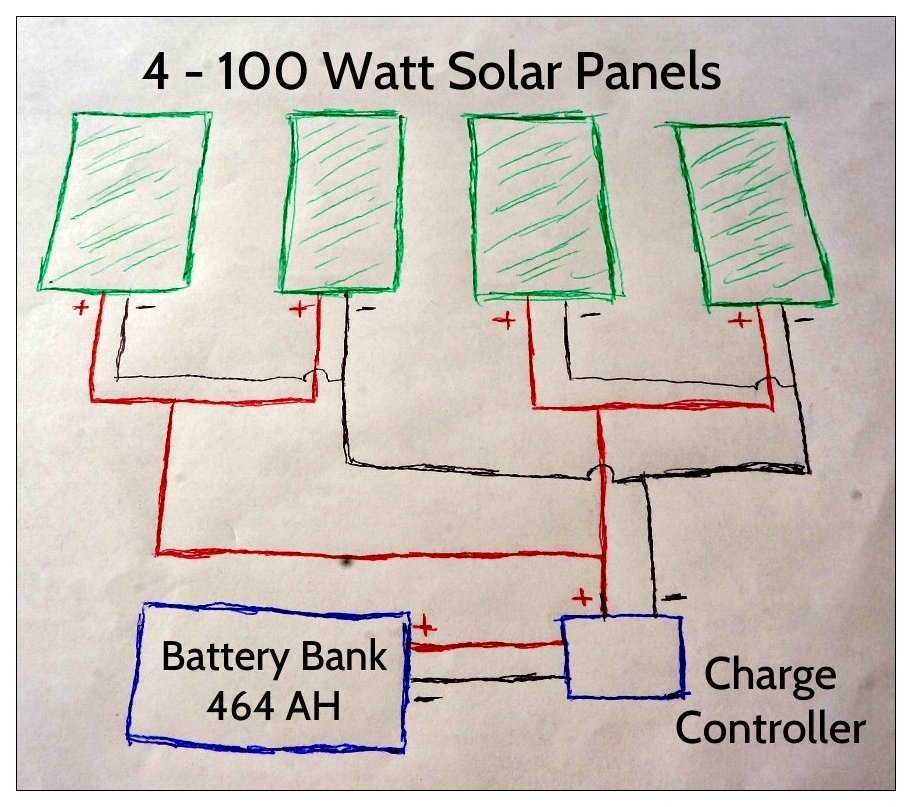 inverter wiring diagram for rv 2002 nissan altima stereo upgrading our renogy solar system to 400 watts