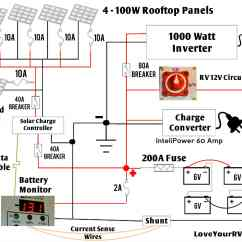 Four Way Dimmer Switch Wiring Diagram 2005 Kia Sedona Parts Detailed Look At Our Diy Rv Boondocking Power System