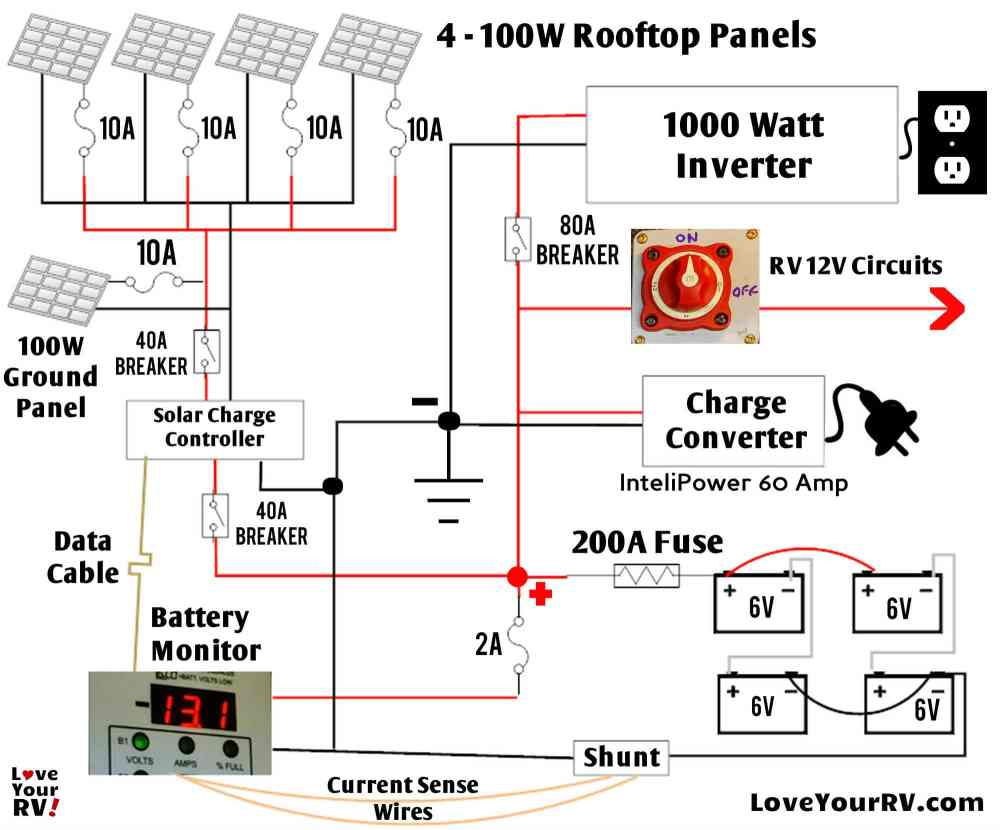 medium resolution of detailed look at our diy rv boondocking power system solar wiring diagrams for homes boondocking system