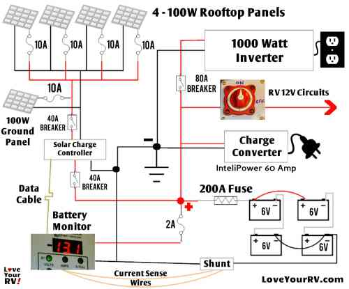 small resolution of detailed look at our diy rv boondocking power system solar wiring diagrams for homes boondocking system