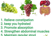 Benefits of grapes for digestive system