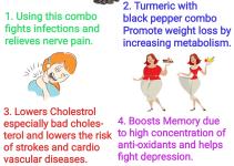 Turmeric and Black Pepper Benefits