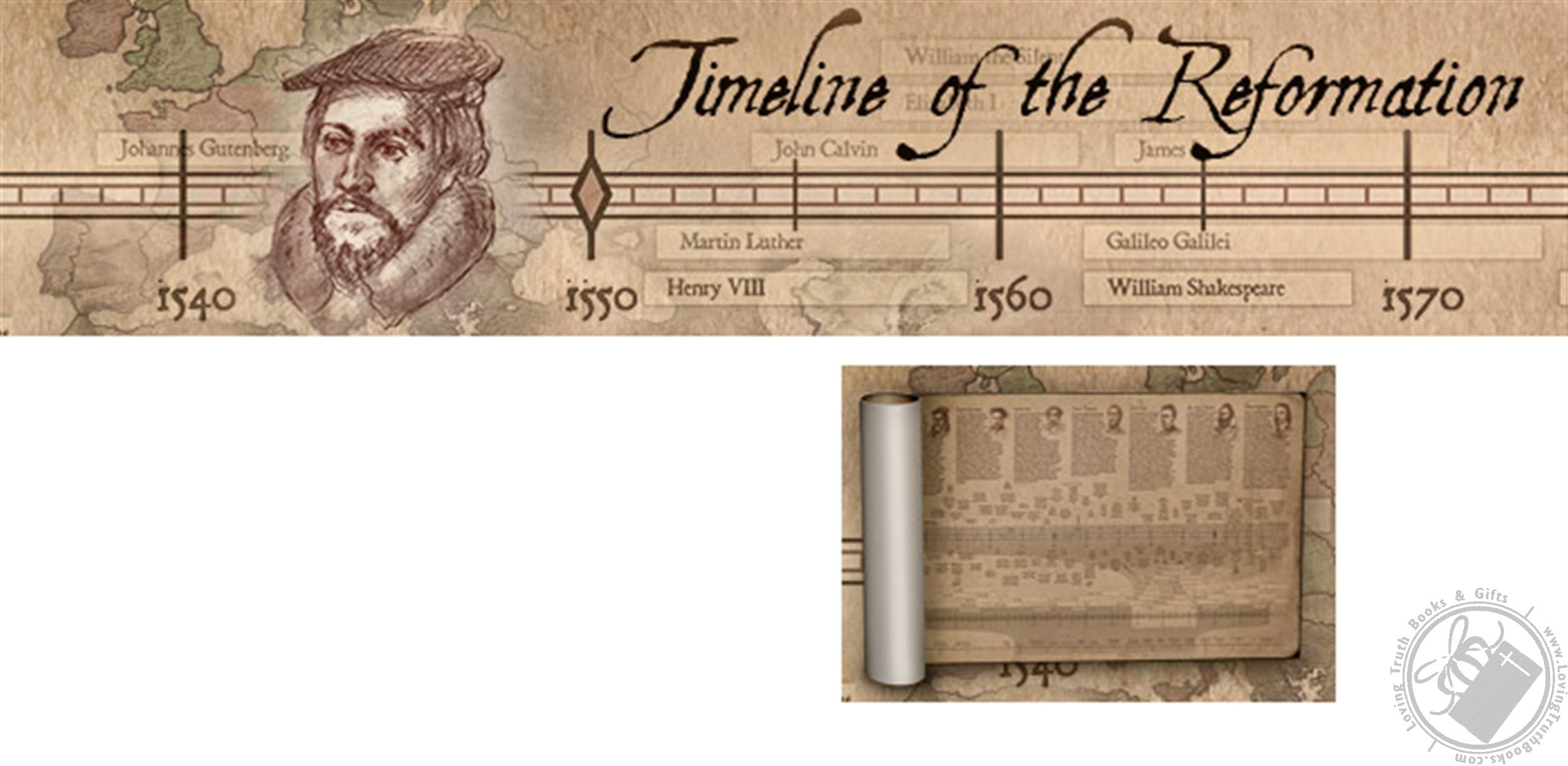 Timeline Of The Reformation Full Color Poster 13 3 4 X 39