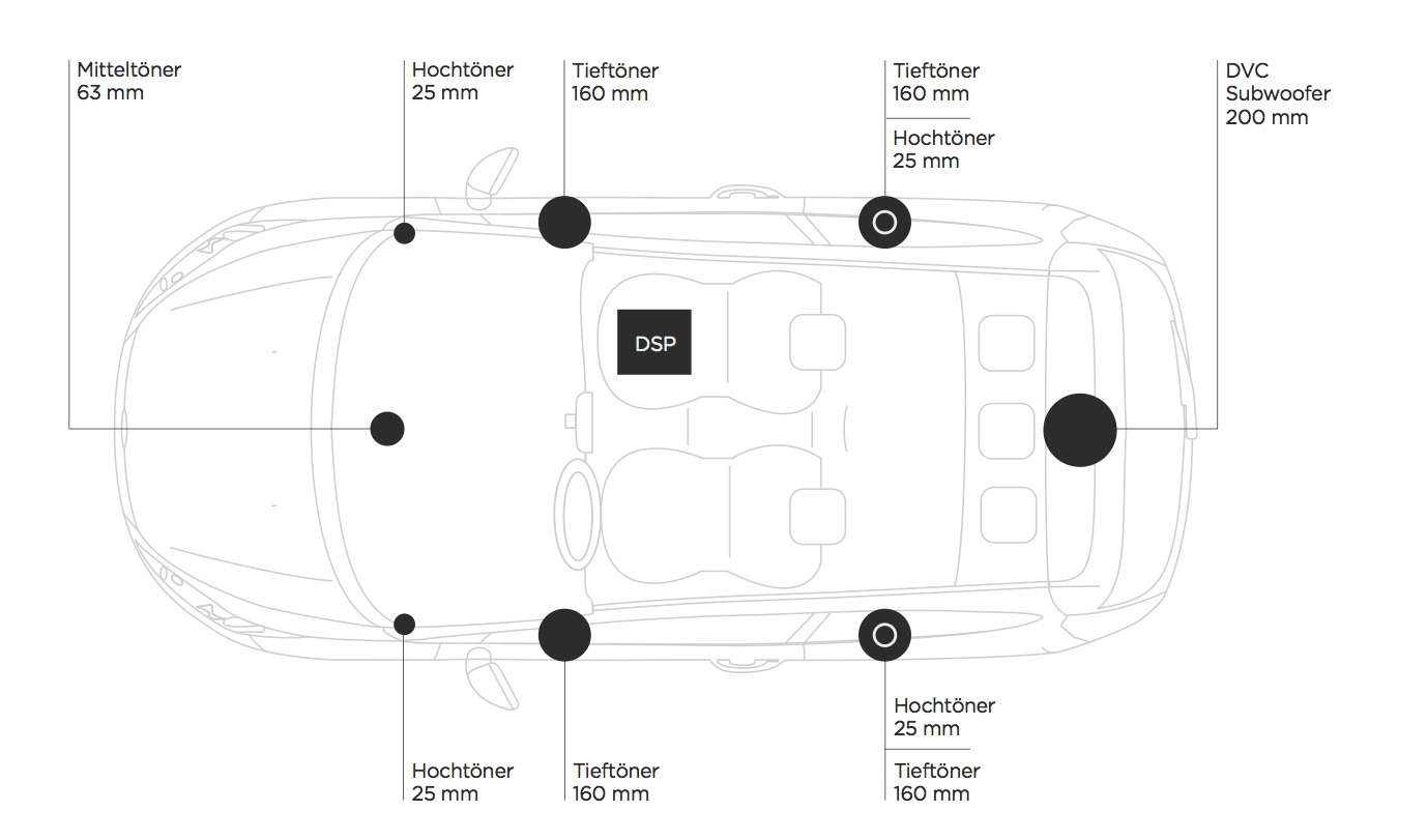 Wiring Diagram For Smart Tv To Surround Sound System
