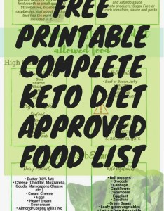 Keto diet shopping list for beginners  printable approved food also rh lowcarbspark