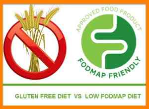 Low FODMAP Diet Is Not A Gluten Free Diet