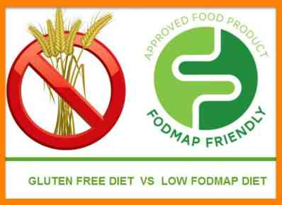 Low FODMAP Diet Is Not A Gluten Free Diet