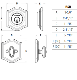 Diagram Of Deadbolt Door Lever Diagram Wiring Diagram ~ Odicis