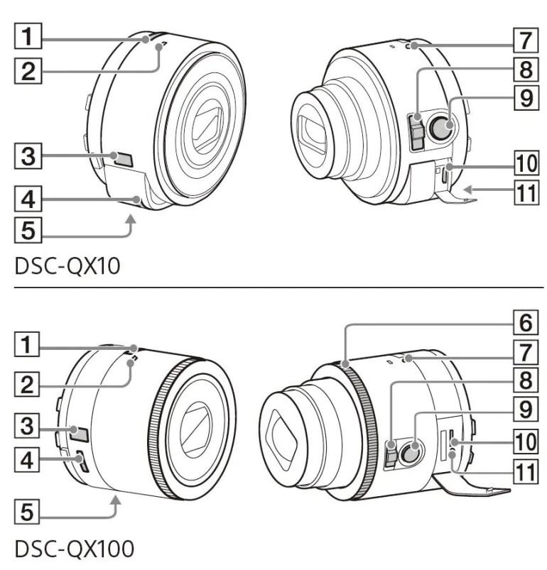 Leak: Sony QX10 and QX100 Smartphone Camera Attachment
