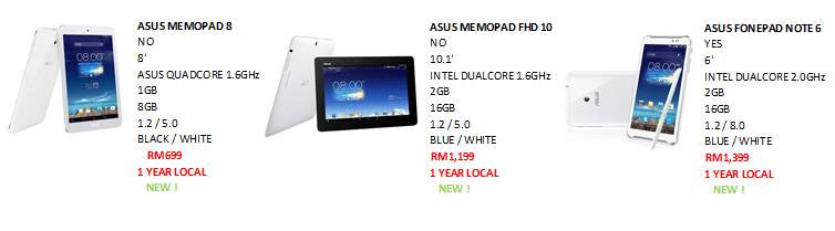 Update: Confirmed] ASUS MemoPad 8 and 10 and FonePad Note 6