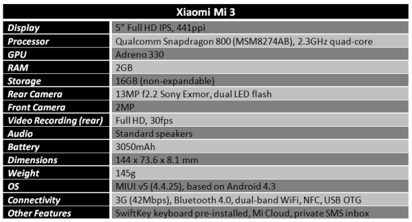 xiaomi-mi-3-specs