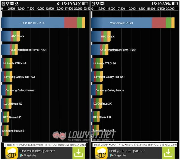 Oppo Find 7 vs 7a Quadrant