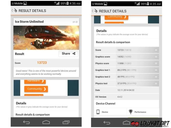 Huawei Honor 6 3DMark Score