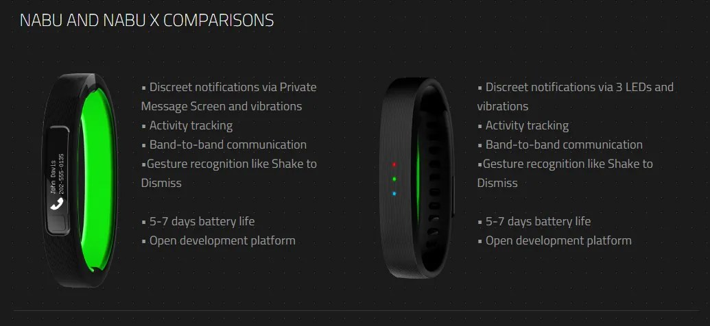 Razer Nabu X Buy 1 Free 1 Deal Now Available At Selected