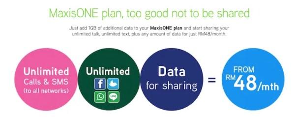 MaxisONE Share Plan Details