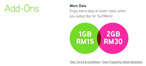 Maxis SurfMore Data Add On 1GB for RM15