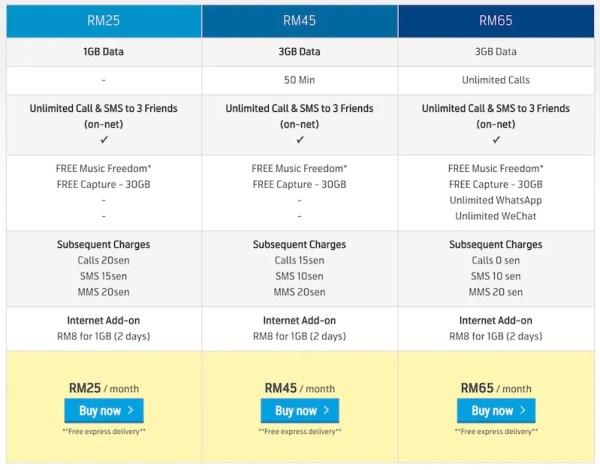 New Digi Smartplan 25 Smartplan 45 and Smartplan 65 1 October 2015