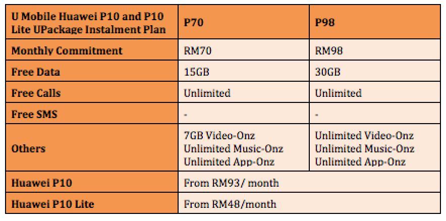 Huawei P10 and P10 Lite
