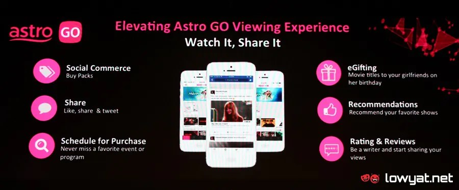 Astro GO Goes Official: Is The Satellite TV Company Trying