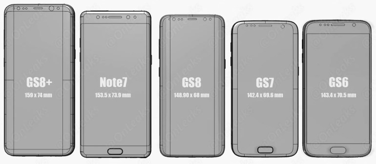See How the Samsung Galaxy S8 & S8+ Size up to Other Devices