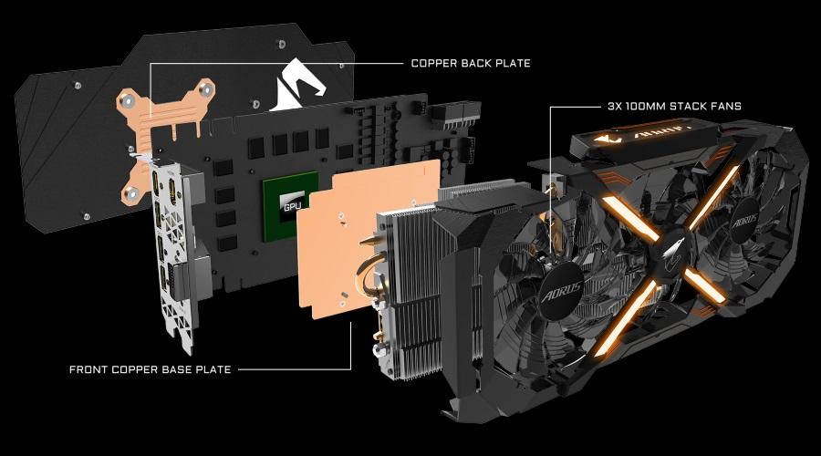 GIGABYTE GeForce GTX 1080 Ti Custom Cards Now Available In