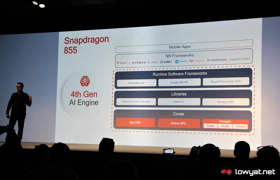Qualcomm Snapdragon 855 Specs Revealed: Offers Performance