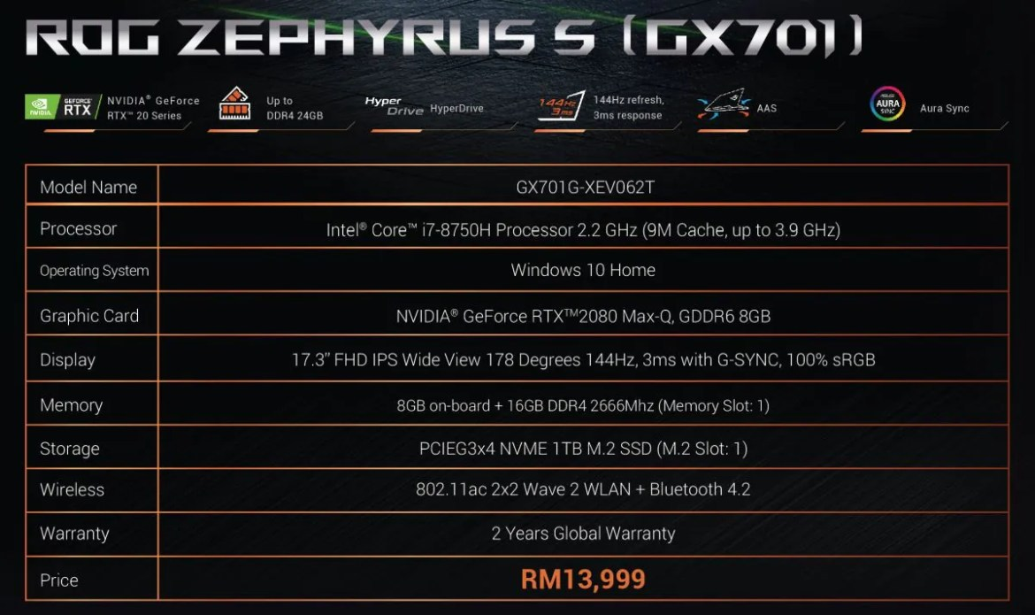 ASUS ROG Zephyrus S GX701 Lands In Malaysia