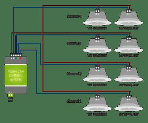 Documentation Loxone Solutions 24v Spotlights In A New Build
