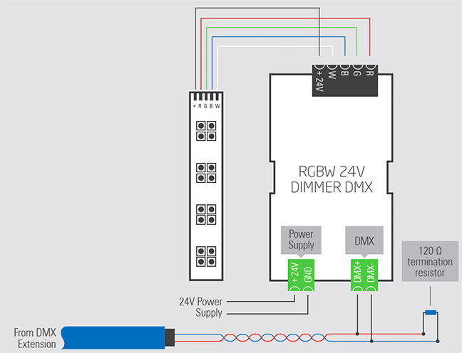 Wiring Diagram For Led Rgbw Strip On In Parallel Wiring Led Strips