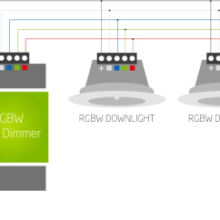 4 Channel Wiring Diagram Hoover Windtunnel T Series Parts Documentation - Loxone Tree Rgbw 24v Dimmer