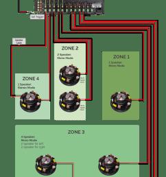 4 channel wiring diagram sincgars radio configurations diagrams wiring diagram elsalvadorla lighting control panel wiring diagram dmx wiring diagram 3 to 5  [ 1060 x 1746 Pixel ]