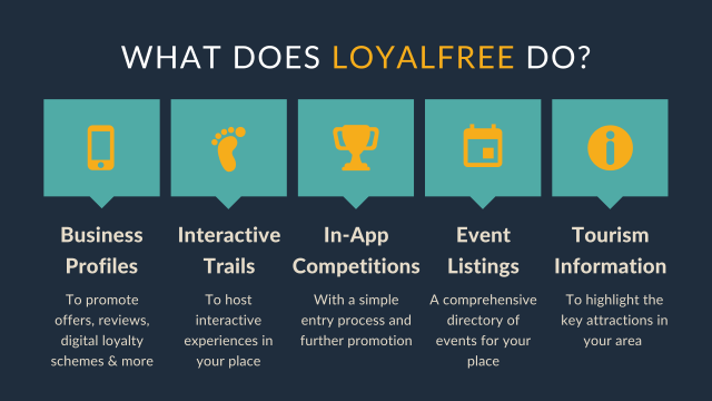 What does LoyalFree do?