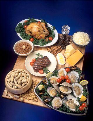 ARS_-_Foods_high_in_zinc