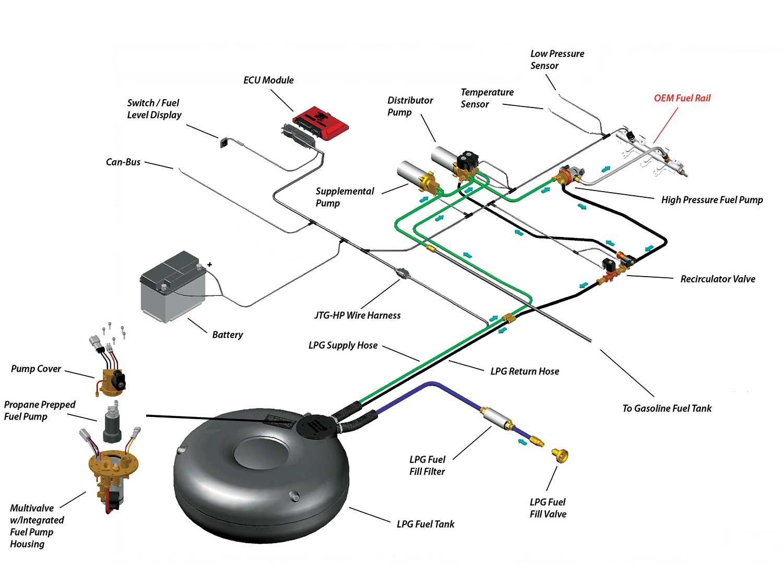 bulldog security wiring diagrams rs82b