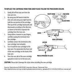 Turntable Cartridge Wiring Diagram Aeb Lpg How To Install Grado Diagrams Repair