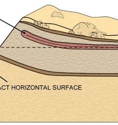 impact cratering morphology [ 1892 x 818 Pixel ]