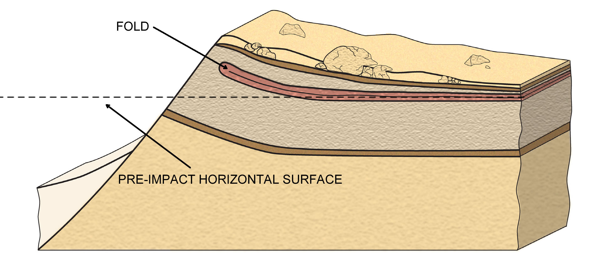 hight resolution of impact cratering morphology