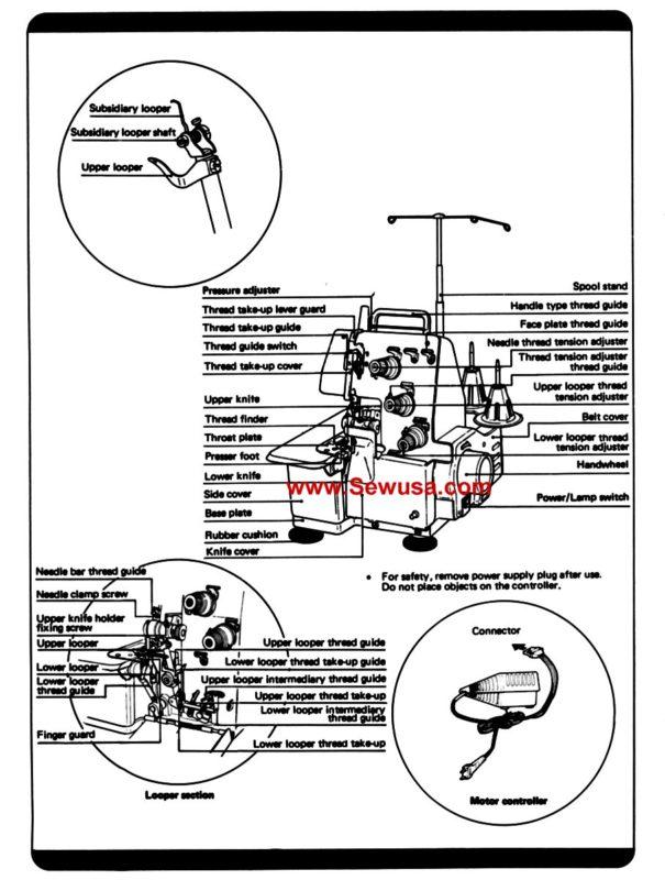 Babylock Model BL3-417 Instruction Manual PDF