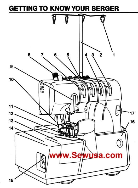 Babylock Model BL3-407 Instruction Manual PDF