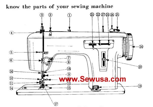 Brother Model XL 703 Instruction Manual PDF