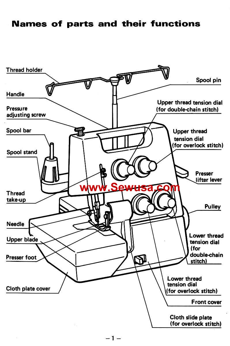 Brother 230 Galaxie Instruction Manual PDF