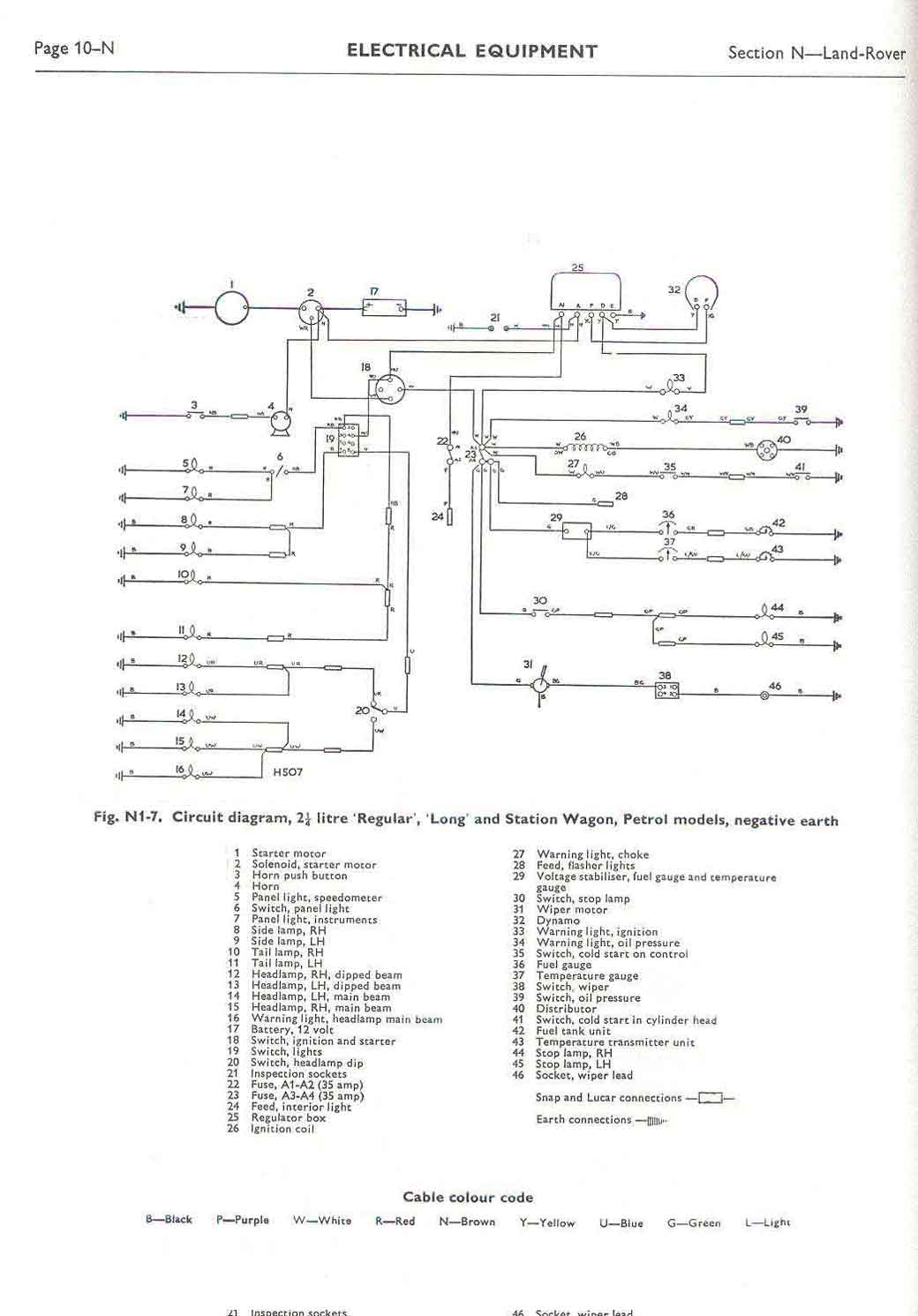 hight resolution of land rover series 2a wiring diagram