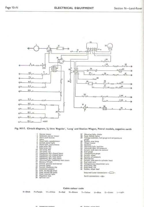 small resolution of land rover electrical wiring diagrams wiring library rh 92 dirtytalk camgirls de land rover series 3 wiring diagram land rover series 2 wiring diagram