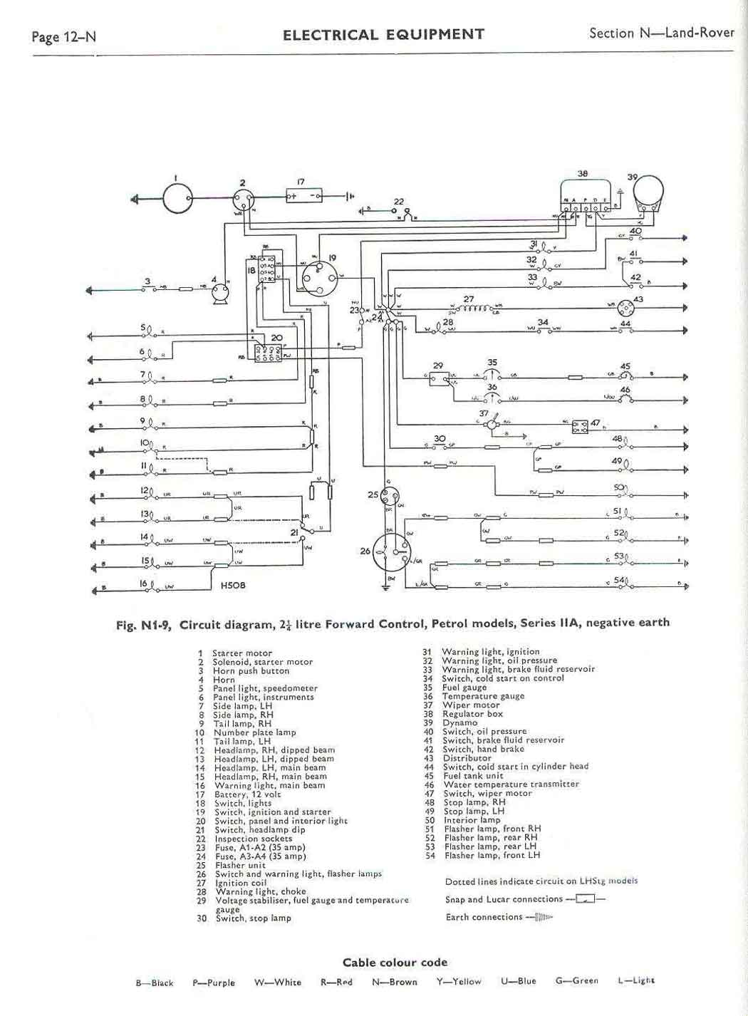 series 2 land rover wiring diagram