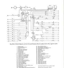 land rover faq repair maintenance series electrical rh lrfaq org land rover series 2 wiring diagram [ 1050 x 1426 Pixel ]