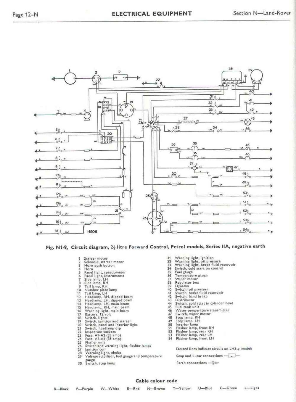 medium resolution of land rover faq repair maintenance series electrical rh lrfaq org land rover series 2 wiring diagram