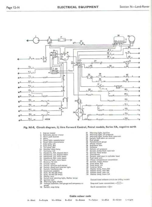 small resolution of land rover faq repair maintenance series electrical rh lrfaq org land rover series 2 wiring diagram
