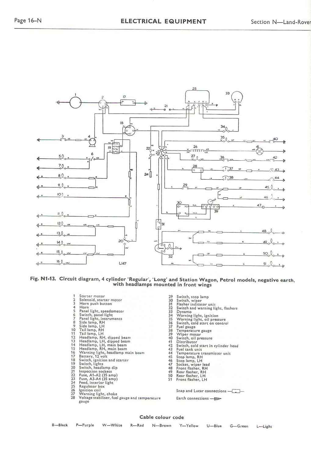 land rover series iia wiring diagram